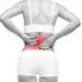 仙腸関節障害:腰痛・臀部痛の原因の1つ